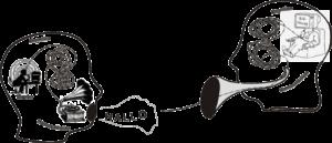 2 Köpfe, die Sender und Empfänger bei Kommunikation symbolisieren